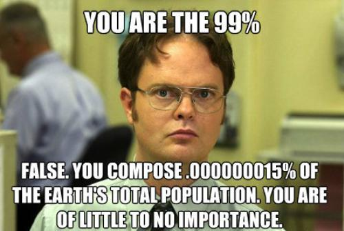Dwight Schrute Meme On The 99 Percent