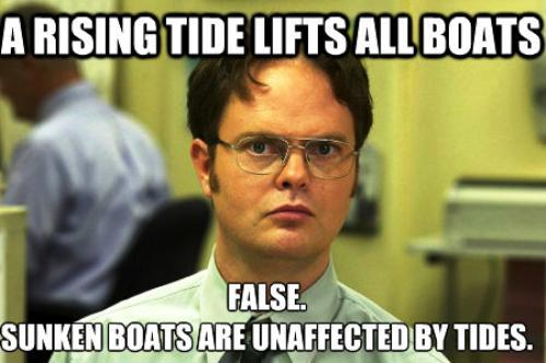 Dwight Schrute On Rising Tides