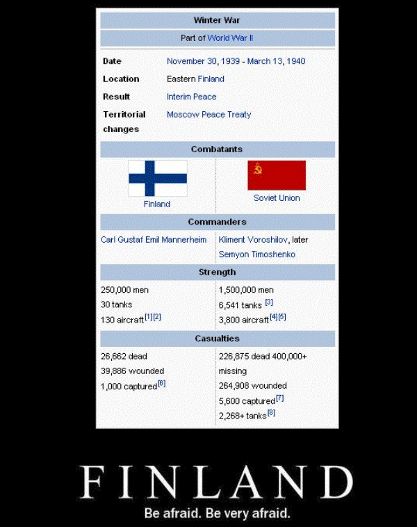 Finland Versus Russia