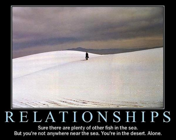 The Nature Of Relationships