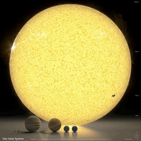 best-viral-pictures-of-week-planets
