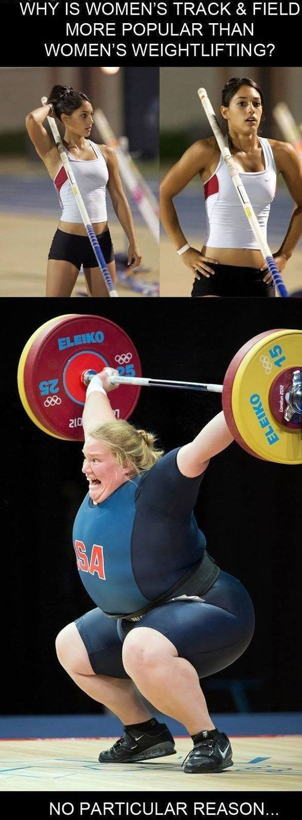 Women's Weightlifting