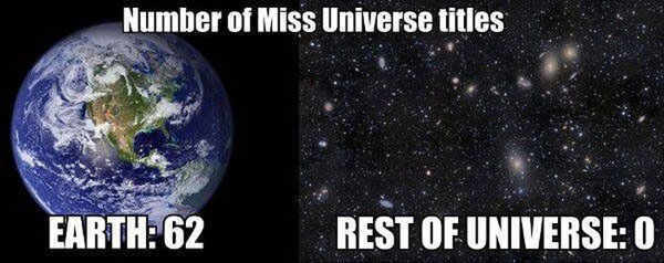 best-viral-pictures-week-12-miss-universe
