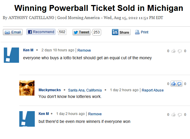 Internet Troll On The Lottery