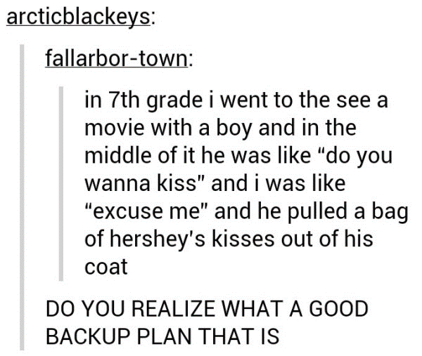 Tumblr Posts Hershey Kisses