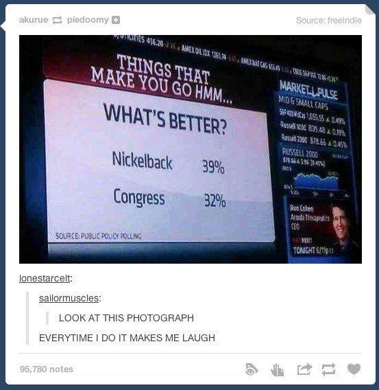 Nickelback Versus Congress