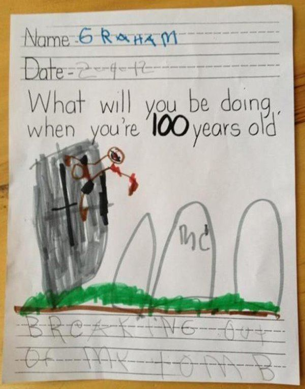What Will You Be Doing In 100 Years