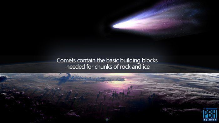 Comets Contain The Basic Building Blocks Needed For Chunks Of Rock And Ice
