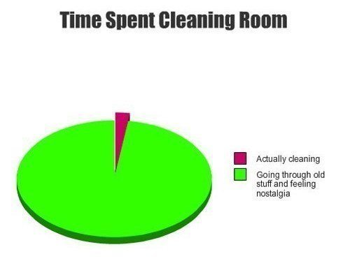 Cleaning Rooms