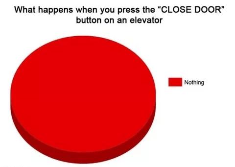 Close Door Elevator