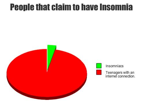 Insomniacs