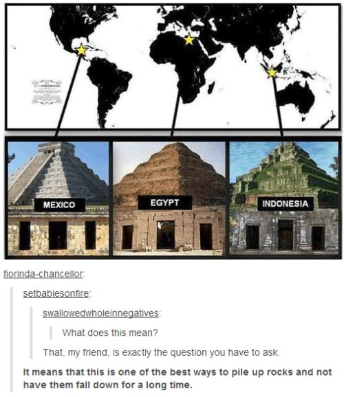 Tumblr On Pyramids