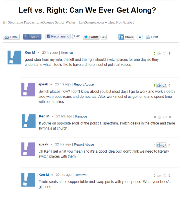 Left Versus Right