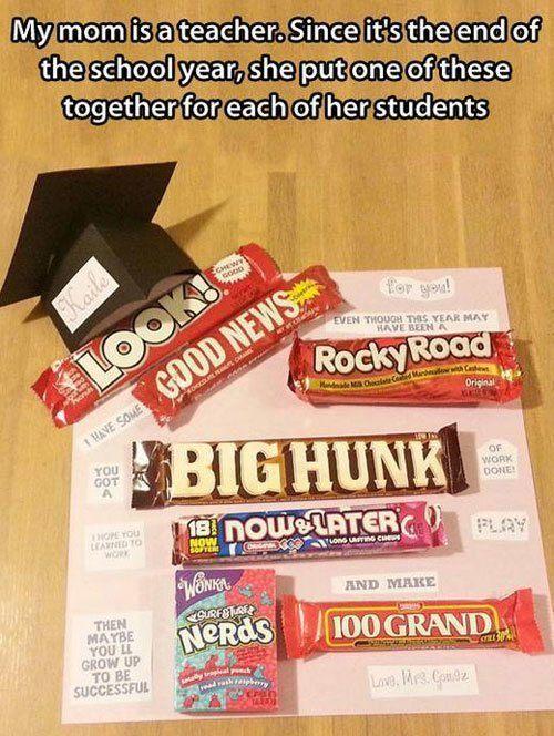 Candy Bar Teacher