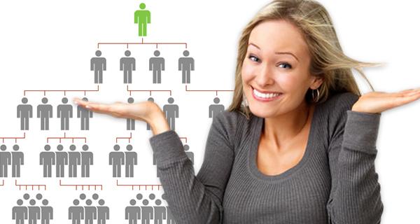 Skincare Pyramid Scheme