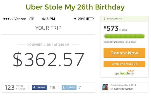 Go Fund Me Halloween Uber