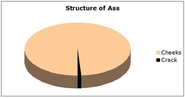 Ass Structure