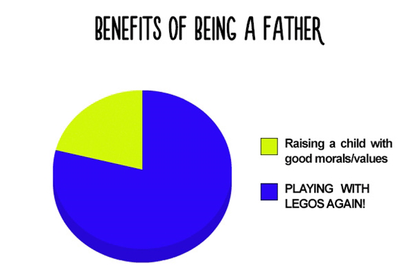 Father Benefits