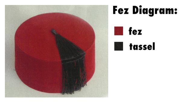 Fez Diagram