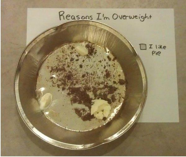 Pie Problems