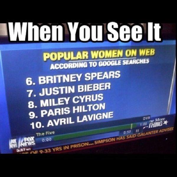 Popular Women Bieber