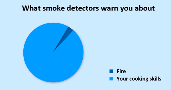What Smoke Detectors Do