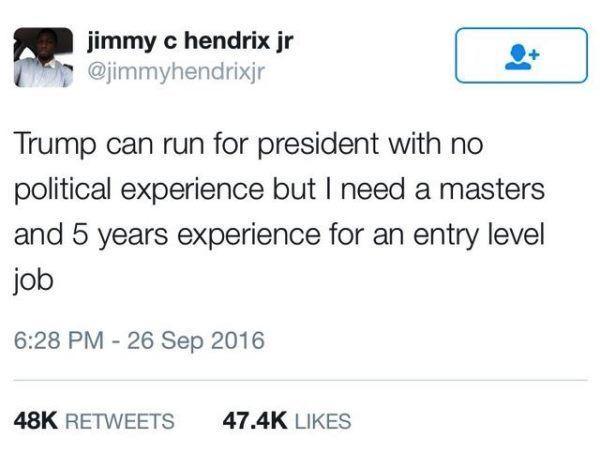 Masters Relatable Tweets