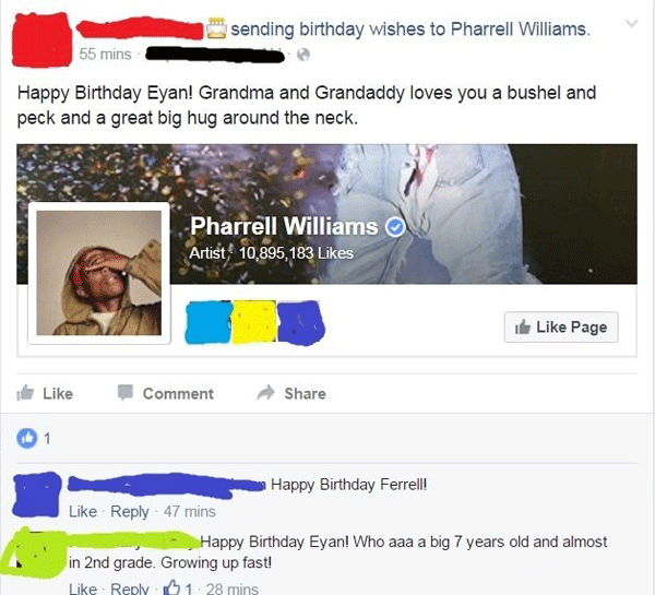 Pharrell Birthday