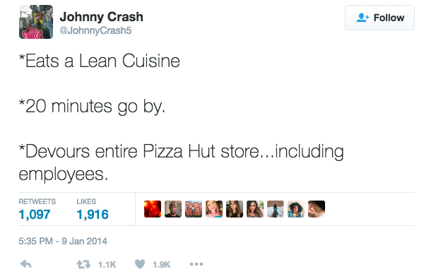 Pizza Hut And Pizzas