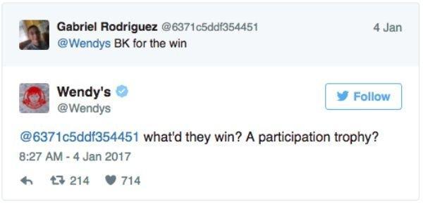 Burger King Trophy