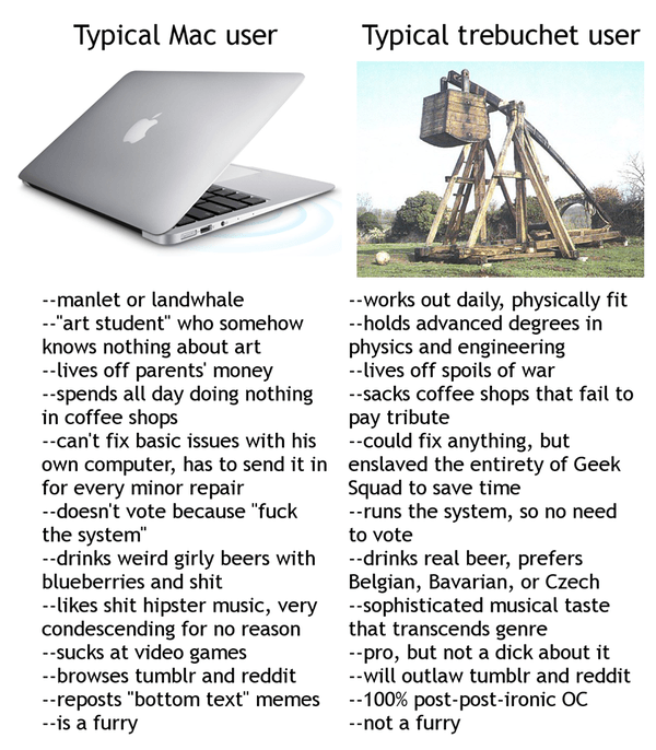 Mac User Vs Trebuchet User