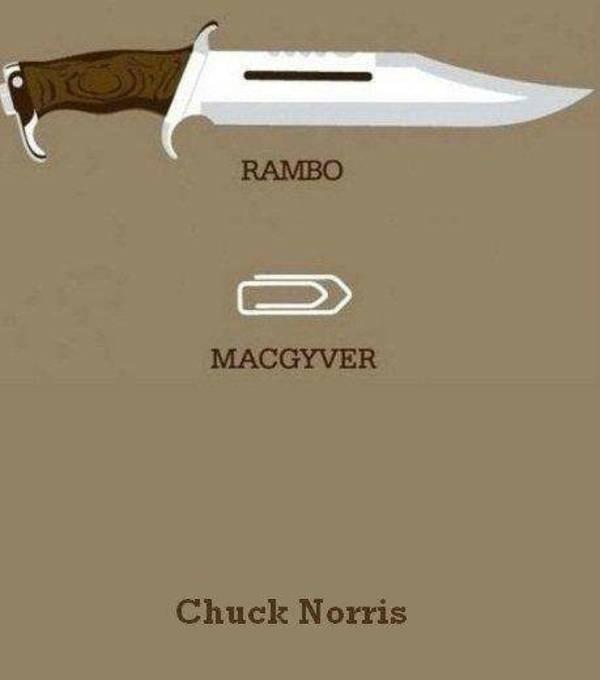 Rambo Macgyver