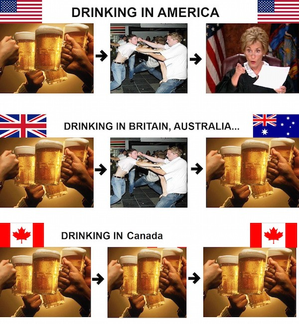 Drinking Abroad