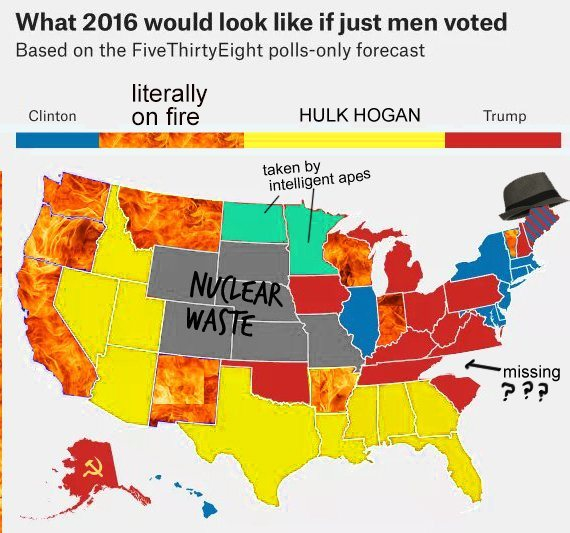 If Men Voted