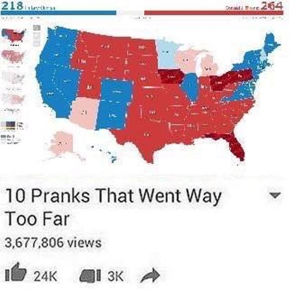 Pranks That Went Too Far