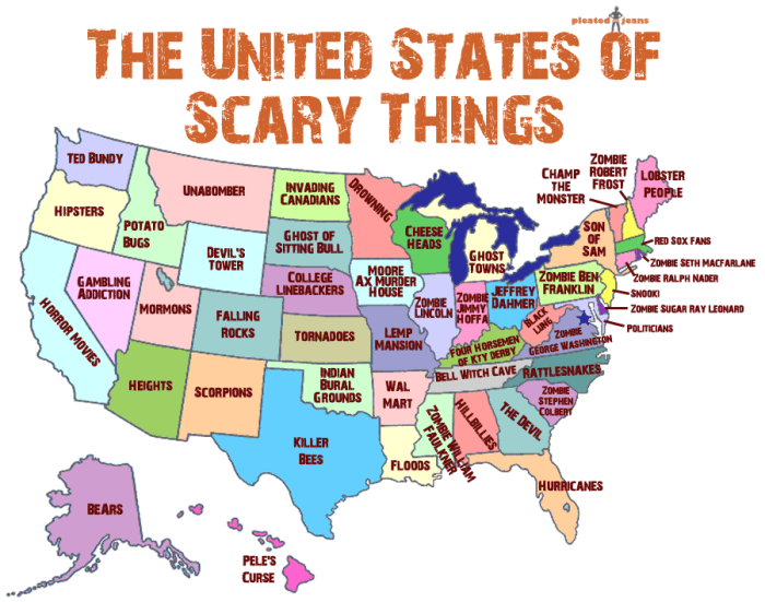 Scary Things