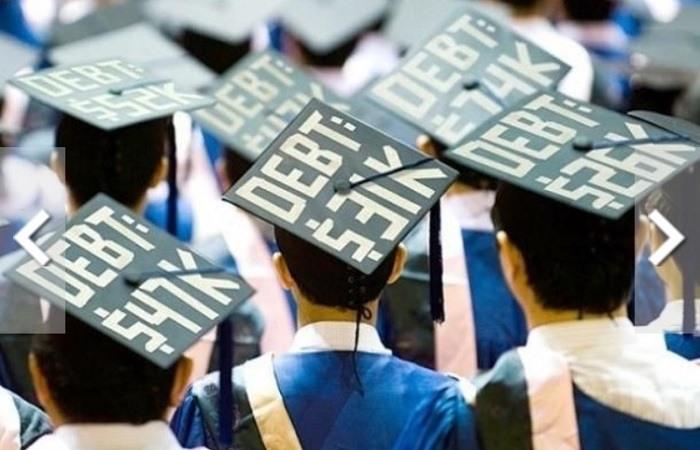 Clever Debt Caps