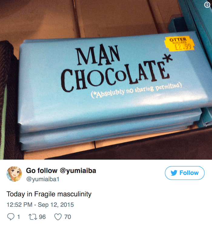 Man Chocolate
