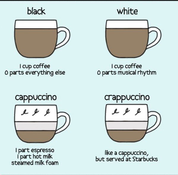 Funny Coffee Jokes