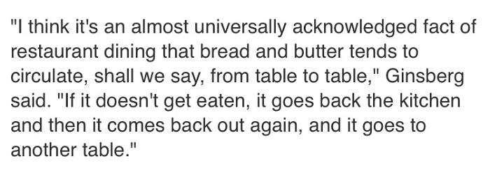 Bread Circulation