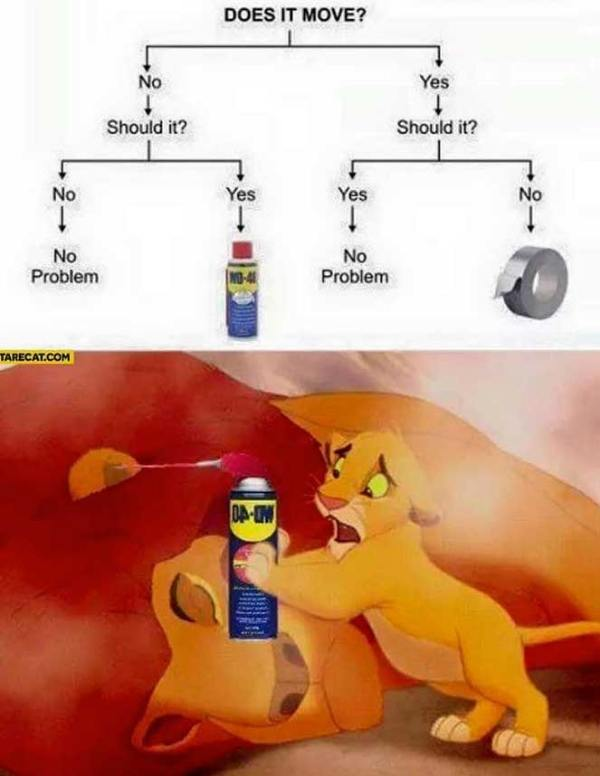 Lion King Wd40