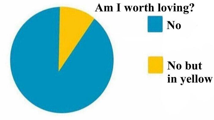 Am I Worth Loving