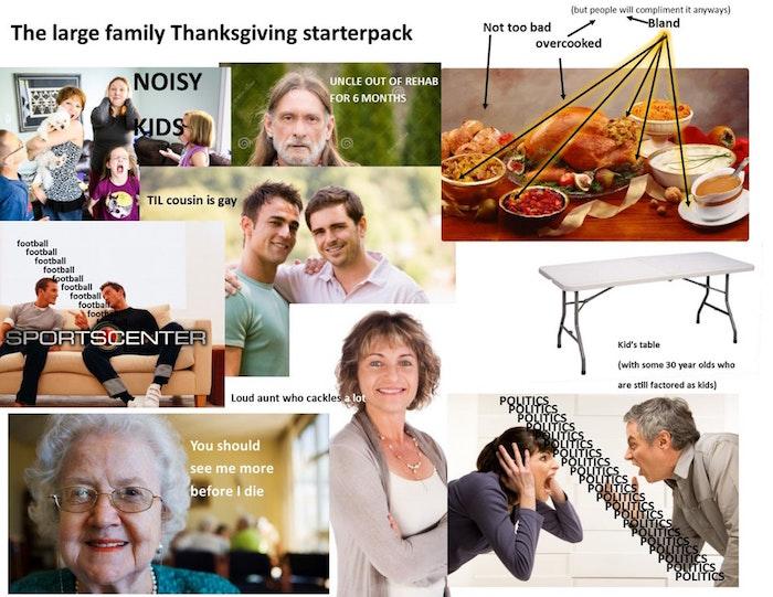 Large Family Thanksgiving