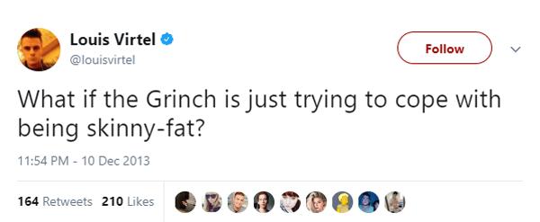 Skinny Fat Grinch